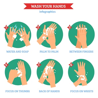 Washing hands flat icons set