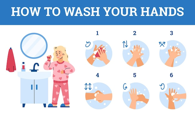 Washing hands properly infographic banner for kids cartoon vector illustration