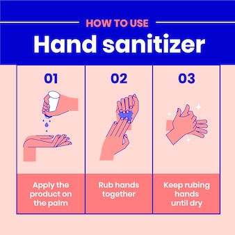 Washing hands properly infographic