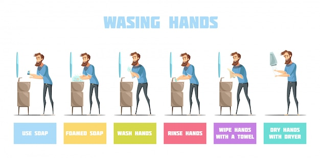 Washing hands properly retro cartoon hygiene icons with step by step text explanation