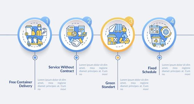 廃棄物収集サービスは、ベクターインフォグラフィックテンプレートを提供しています。プレゼンテーションのアウトラインデザイン要素。 4つのステップによるデータの視覚化。タイムライン情報チャートを処理します。線アイコン付きのワークフローレイアウト