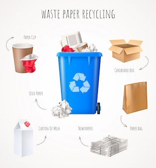 Waste paper recycling concept with cardboard newspapers and bag realistic