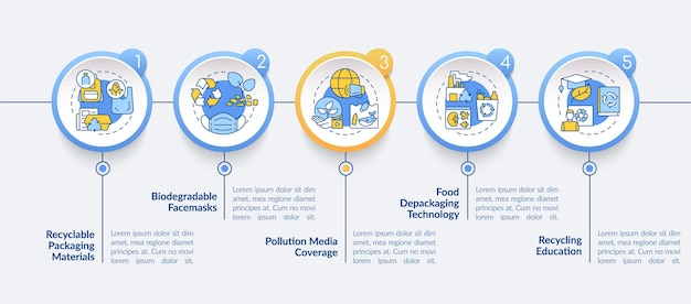 폐기물 재활용 벡터 infographic 템플릿입니다. 생분해성 제품 프레젠테이션 개요 디자인 요소. 5단계로 데이터 시각화. 타임라인 정보 차트를 처리합니다. 라인 아이콘이 있는 워크플로 레이아웃