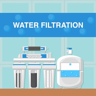 Water filtration poster flat template with text