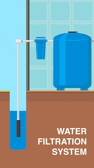 Water filtration system  flyer, brochure