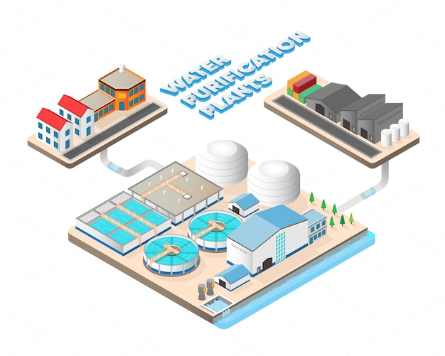 Water purification plants in isometric graphic
