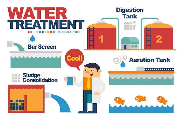 Water treatment elements for infographics.