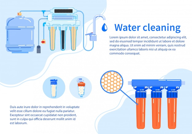 Water treatment purification filter. cartoon flat reverse osmosis filtration system purifier for water treatment, cleaning equipment with nano filtration membrane infographic poster
