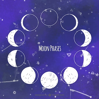 Watercolor background with moon phases