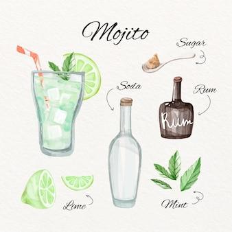 Watercolor mojito recipe concept