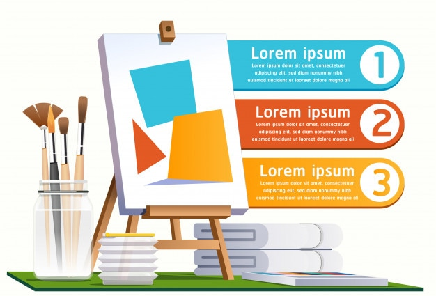 Watercolor painting step info-graphic