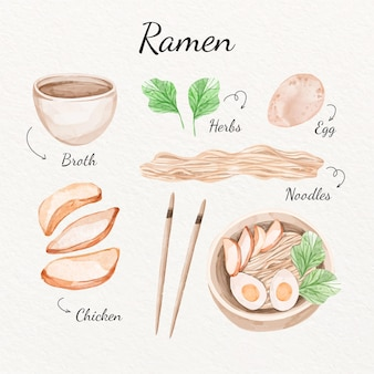 Watercolor ramen recipe concept