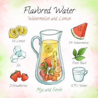 水彩レシピセット