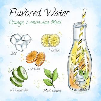 水彩レシピ
