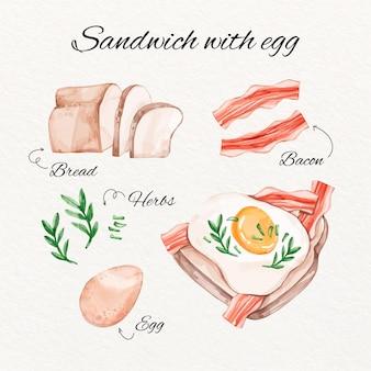 水彩サンドイッチレシピコンセプト