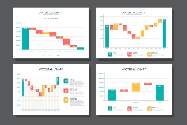 Waterfall chart collection infographic