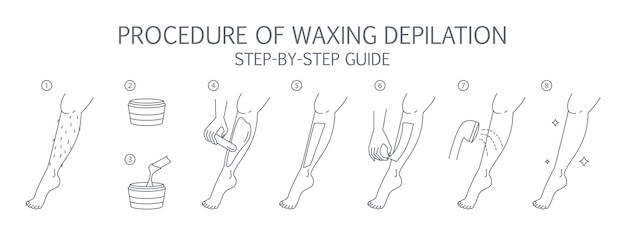 Waxing leg instruction. hair removal with wax guide.