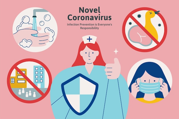 Ways to avoid infection during covid19 pandemic