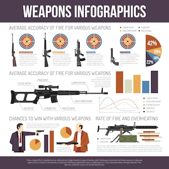 Weapon guns infographics