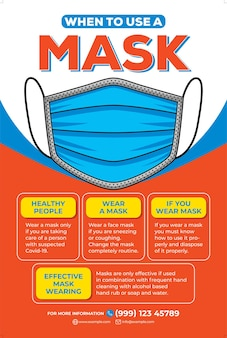 Wear a mask poster in flat design style