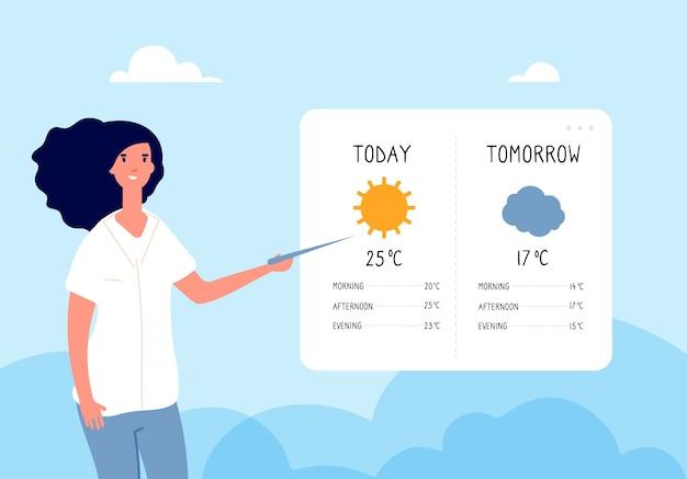 天気予報のコンセプト。テレビニュースで天気予報をしている女性。フラットなイラスト。天気、気象学、気候を予測する