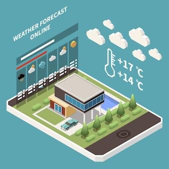 Weather forecast isometric illustration