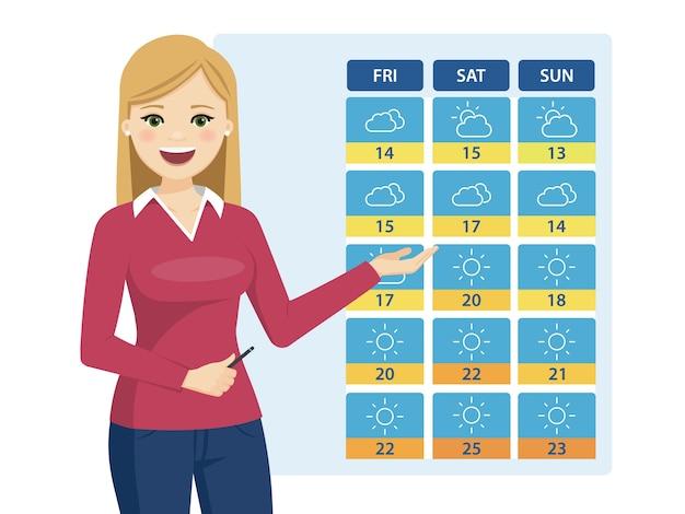 Weatherwoman smiling
