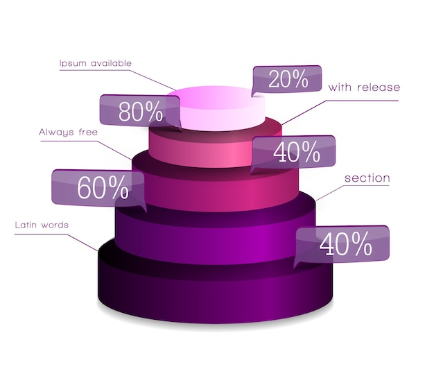 Web chart infographics with 3d pyramid consists of five round rings text and percent rates isolated