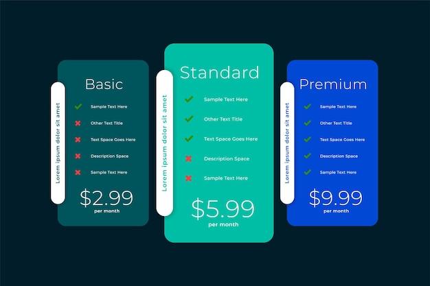 Scatole di confronto web di piani e prezzi