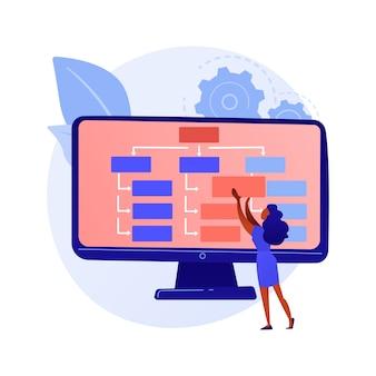 Webデザインとコンテンツ作成。ランディングページ、ウェブサイト、ホームページのデザイン要素を作成します。女性グラフィックデザイナー、開発者フラットキャラクターコンセプトイラスト