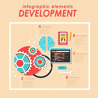 Web development concept flat design with webpage and cogwheel element