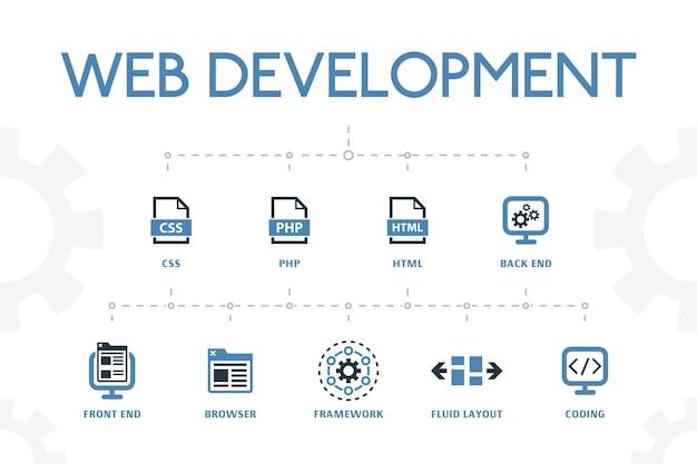 シンプルな2色のアイコンでweb開発のモダンなコンセプトテンプレート。バックエンド、フロントエンド、ブラウザ、流動的なレイアウトなどのアイコンが含まれています