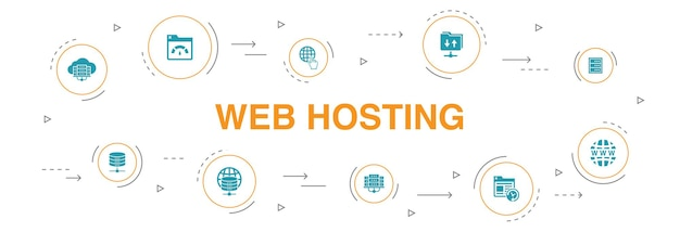 Web hosting infographic 10 steps circle design. domain name, bandwidth, database, internet simple icons