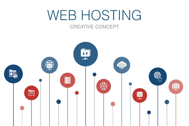 Web hosting infographic 10 steps template.domain name, bandwidth, database, internet simple icons