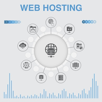 Web hosting  infographic with icons. contains such icons as domain name, bandwidth, database, internet