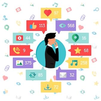 Веб-жизнь бизнесмена из блога