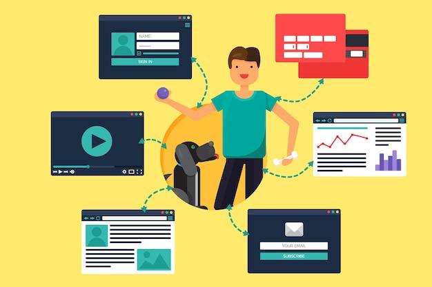 비디오, 블로그, 소셜 네트워크, 온라인 쇼핑 및 이메일에서 lovely dog를 가진 남자의 웹 생활. 그래픽 사용자 인터페이스 및 웹 페이지 양식 및 요소. 벡터