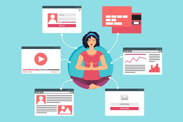 비디오, 블로그, 소셜 네트워크, 온라인 쇼핑 및 이메일에서 명상하는 여성의 웹 생활. 그래픽 사용자 인터페이스 및 웹 페이지 양식 및 요소. 벡터