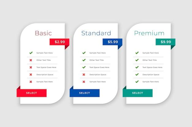 Modello di tabella delle caselle di confronto dei prezzi web