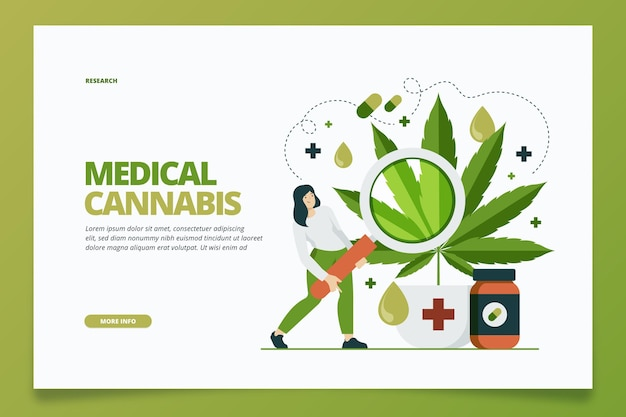 Web template for medical cannabis