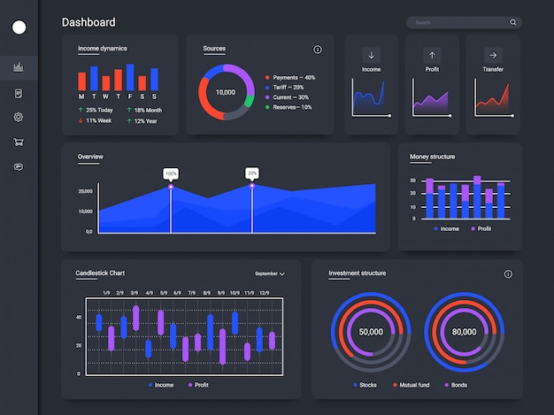 インフォグラフィックダッシュボード。金融アプリケーショングラフ、統計webページのui画面、統計グラフ図テンプレート。会計監査、ビジネスデータの可視化、収入のダイナミクス