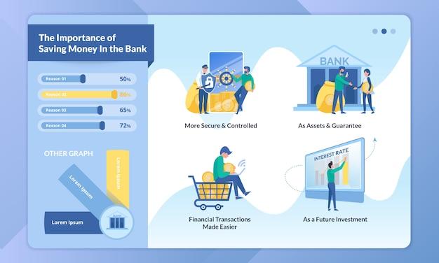 銀行でお金を節約する図とweb表示のためのインフォグラフィック