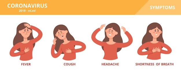 コロナウイルスのさまざまな症状のベクトルを設定します。漫画の病気の女性は漫画のスタイルで白で隔離されます。雑誌、webページ、ポスターに使用される概念図