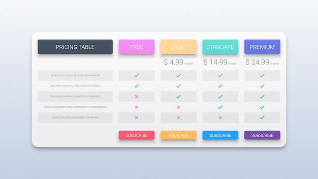 Webサイトおよびアプリケーションの価格表テンプレート