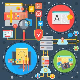 Webデザインと携帯電話サービスのアプリフラットコンセプト。プログラミングインフォグラフィックデザイン