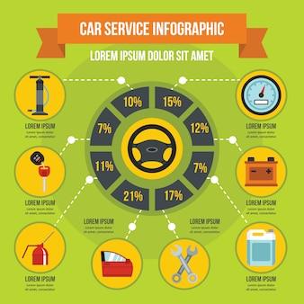 車サービスインフォグラフィックバナーのコンセプト。 webの車サービスインフォグラフィックベクトルポスターの概念のフラットの図