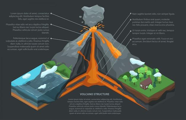 火山のインフォグラフィック。 webデザインのための火山ベクトルインフォグラフィックの等尺性