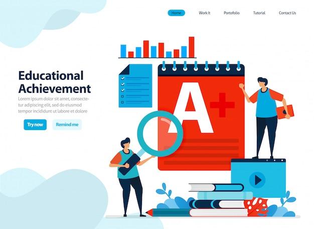 教育成果と学習プロセスのウェブサイトのデザイン。