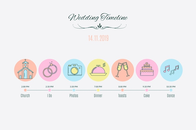 Wedding timeline chart with cute cartoons
