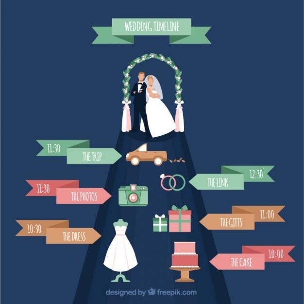 Wedding timeline illustration